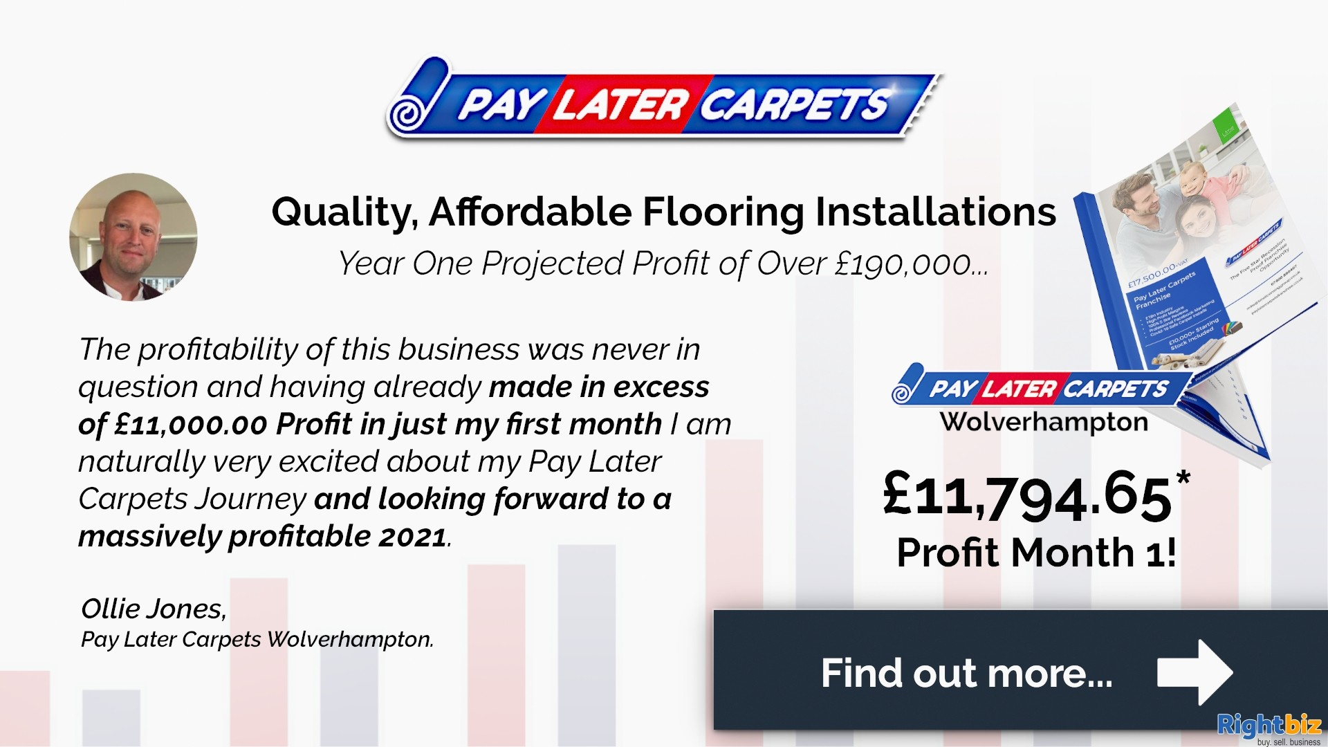 Pay Later Carpets Franchise Derry Our First Franchisee Made £11,000+ Profit in Month One - Image 1