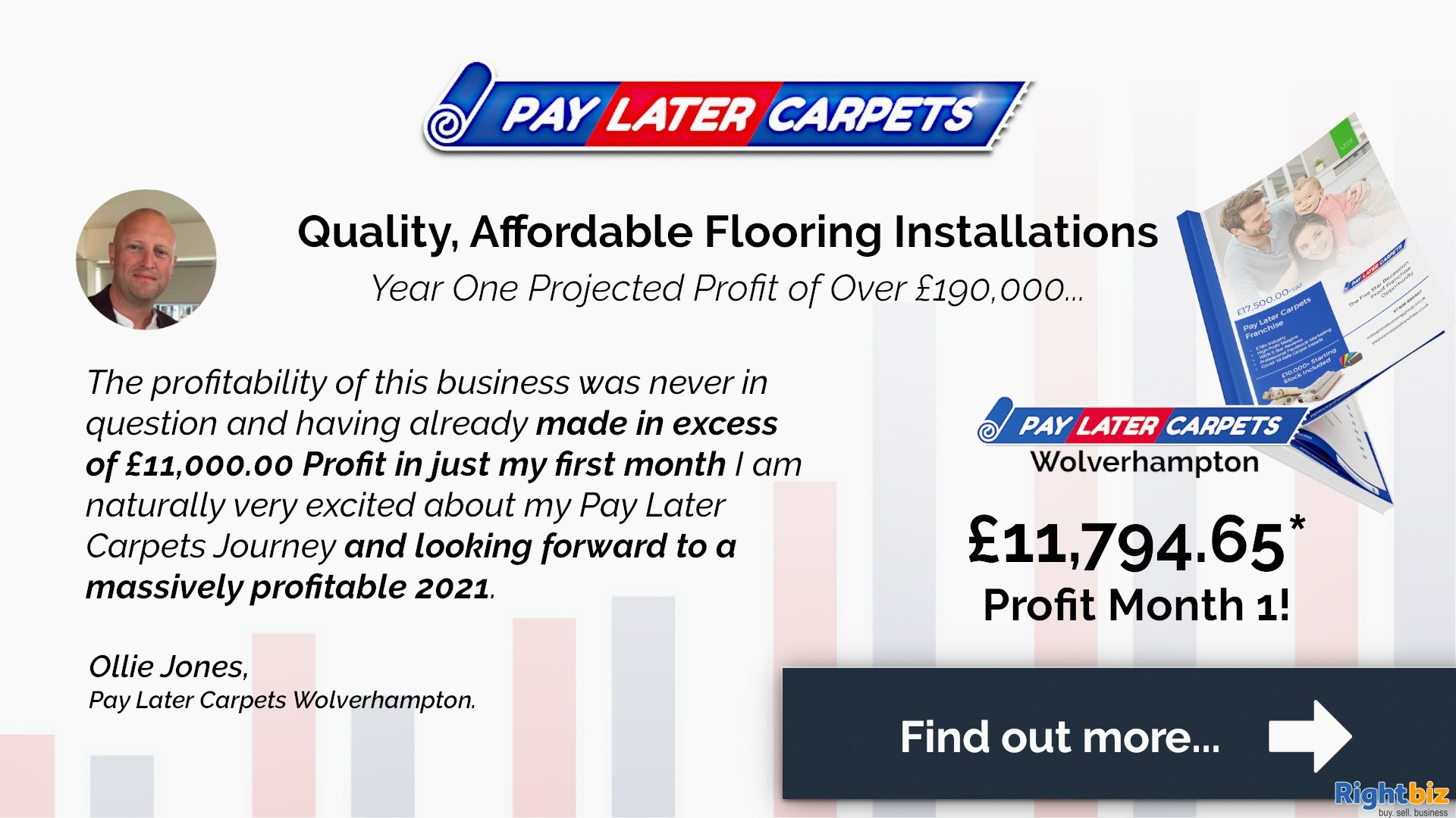 Pay Later Carpets Franchise St Asaph Our First Franchisee Made £11,000+ Profit in Month One - Image 1