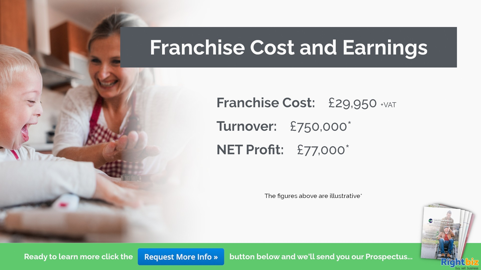 Join One Of The UK's Fastest Growing Franchises Wolf Healthcare Recruitment Bury - Image 2