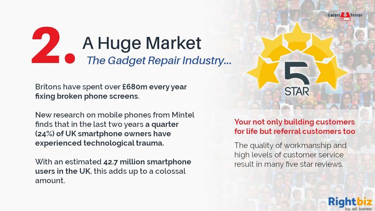 Gadget Refuge - Gadget Repair & Refurbish Franchise in St Asaph 100% Government Funding - Image 3