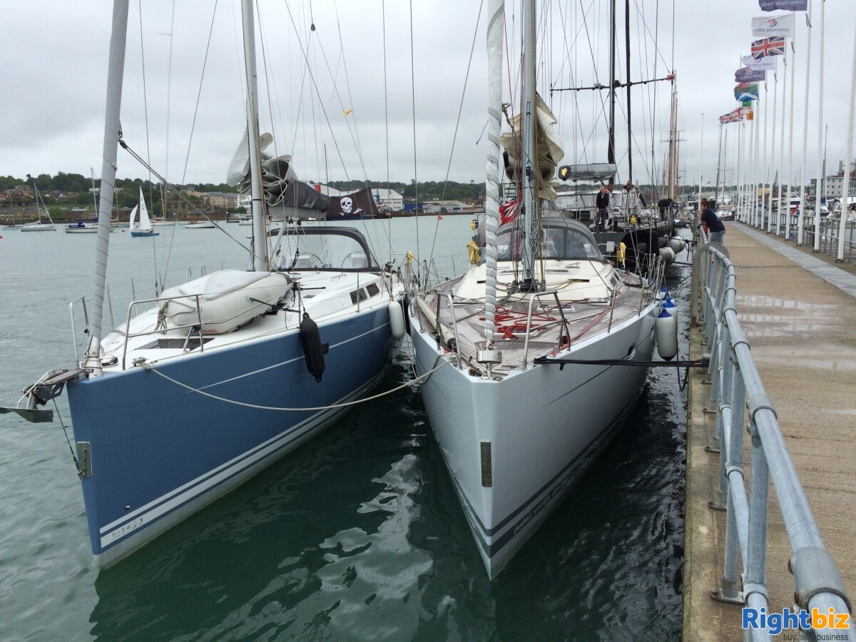 Sailing Yacht Charter Business - Image 4