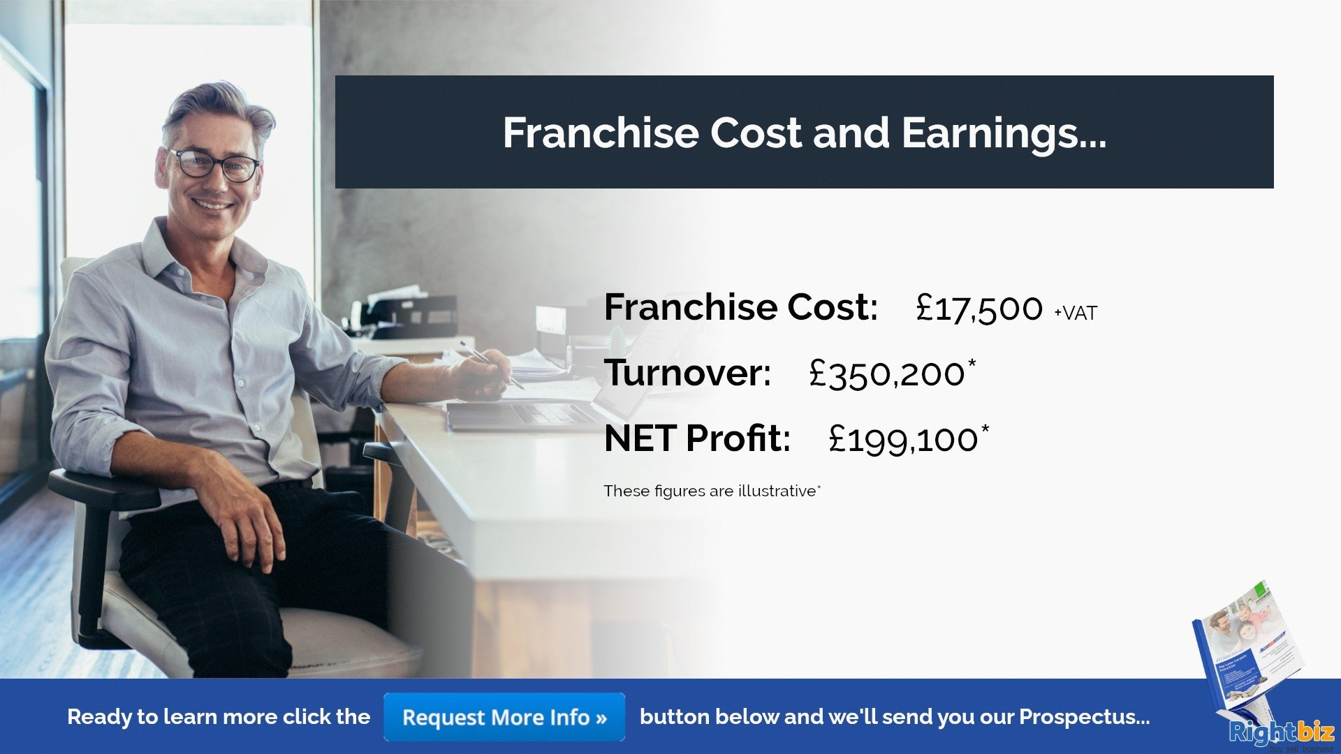 Pay Later Carpets Franchise Derry Our First Franchisee Made £11,000+ Profit in Month One - Image 5