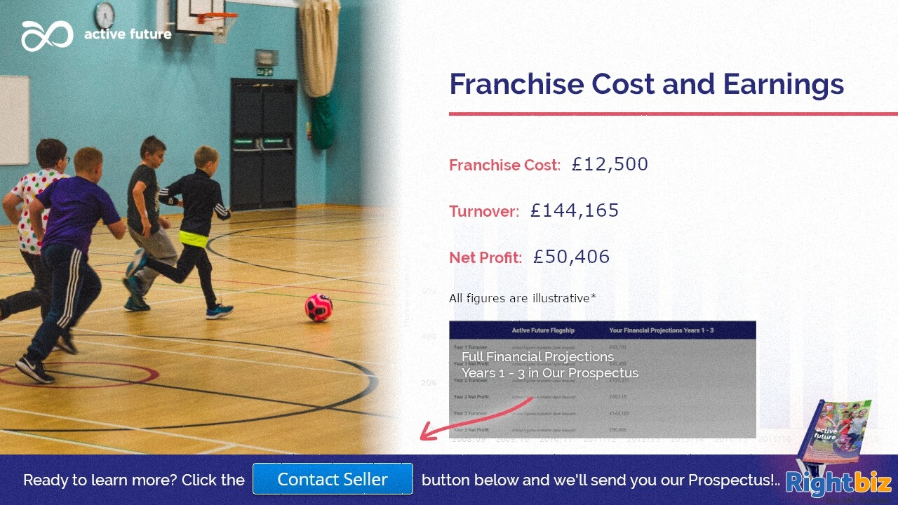 Award Winning After Schools Activities Franchise Guaranteed 100% Govt Funding in St Asaph - Image 7